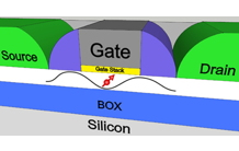 Towards the realization of a CMOS quantum bit