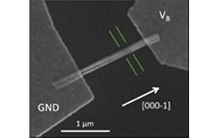 Nanowires at the frontiers of photodetection